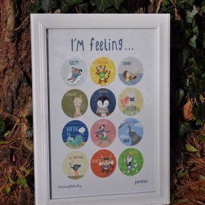 I'm Feeling… Poster